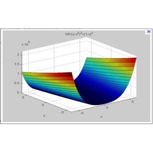 طراحی معکوس ایرفویل ها با بهینه سازی به روش الحاقی برای جریان های غیر لزج و لزج