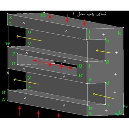 بررسی عددی انتقال حرارت از میکرو کانال خنک کننده های CPU : مقایسه ی عملکرد حرارتی نانو سیالات با سیالات پایه
