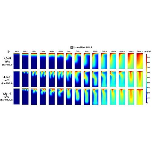 بررسی  عددی  و آزمایشگاهی ذخیره سازی گاز CO2 در مخازن آبده  با استفاده از نرم افزار کامسول
