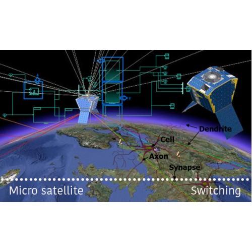 طراحی سوئیچینگ جهت کنترل یکپارچه سیستم وضعیت و حرارت میکروماهواره