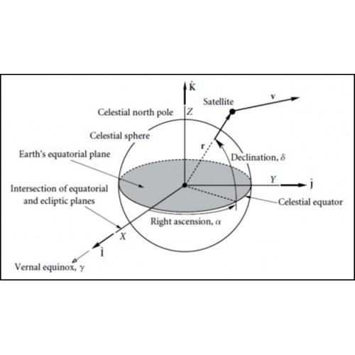 انتخاب روش بهینه انتقال مداری به منظور انتقال ماهواره به سیارات منظومه شمسی با استفاده از مبانی آنالیز عددی