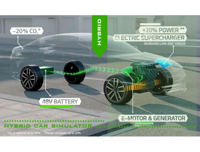 پروژه طراحی شبیهساز خودرو هیبرید الکتریکی سری با LabVIEW + فیلم