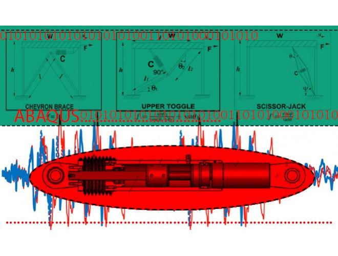 پروژه بررسی عملکرد میراگرهای ویسکوز(به صورت ماکرو) در قاب های چند طبقه  تحت رکورد زلزله به کمک نرم افزار ABAQUS به همراه فیلم آموزشی نرم افزار ABAQUS