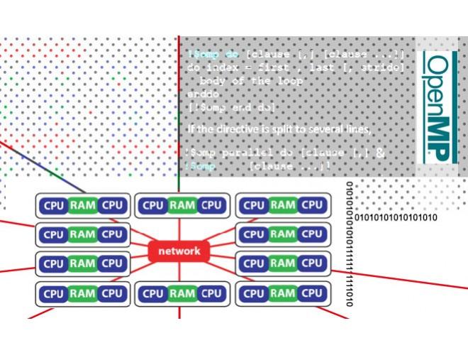 پروژه بررسی دستورات و روشهای مختلف پردازش موازی در آنالیز عددی و توسعهی مثالهای عددی برای سنجش این روشها در رایانههای با حافظهی مشترک و رایانههای با حافظهی توزیع شده با استفاده از نرمافزار فرترن و به همراه فیلم آموزشی نرمافزار فرترن
