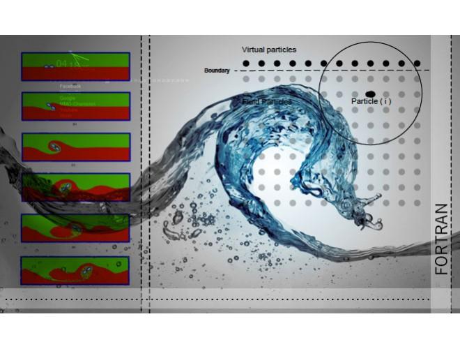 پروژه شبیه سازی اختلاط دو سیال به وسیله ی حرکت یک پروانه دوپره ای با روش هیدرودینامیک ذرات هموار (SPH) با استفاده از نرم افزار فرترن و به همراه فیلم آموزشی نرم افزار فرترن