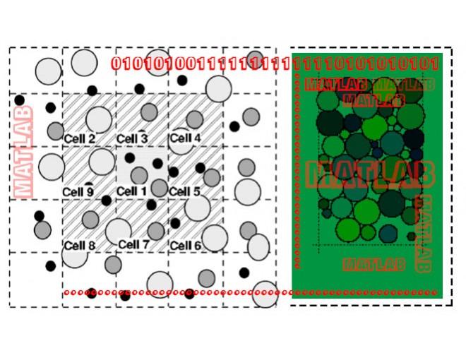 پروژه شبيهسازي و نمايش گرافيكي آزمايش دو محوري با برنامهنويسي روش اجزا منفصل به کمک نرم افزار MATLAB به همراه فیلم آموزشی نرم افزار MATLAB