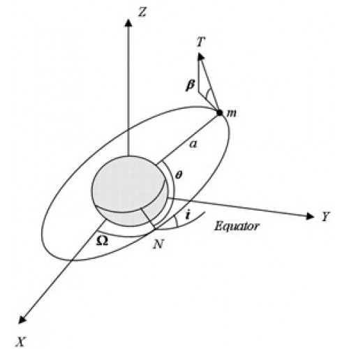 Analytical solutions for two-point boundary value problems: optimal low-thrust orbit transfers
