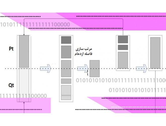 پروژه توسعه مدل چندهدفه برای چیدمان بهینه تجهیزات در مرکز فرماندهی با الگوریتم ژنتیک با MATLAB + فیلم