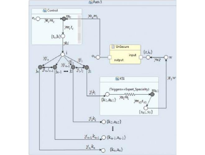 پروژه پیشبینی کمی معیار امنیت در معماری سیستمهای نرمافزاری با MATLAB