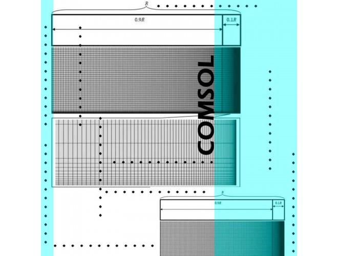 پروژه شبیهسازی هیدرودینامیک و انتقال حرارت نانوسیال سیلیکون دیاکسید/آب در محیط متخلخل با COMSOL + فیلم