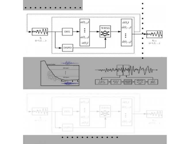 پروژه پیش بینی بیدرنگ  جنبش شديد زمين بر مبنای تفکیک امواج لرزه ای  زلزله و انفجارهای هسته ای به کمک نرم افزار MATLAB