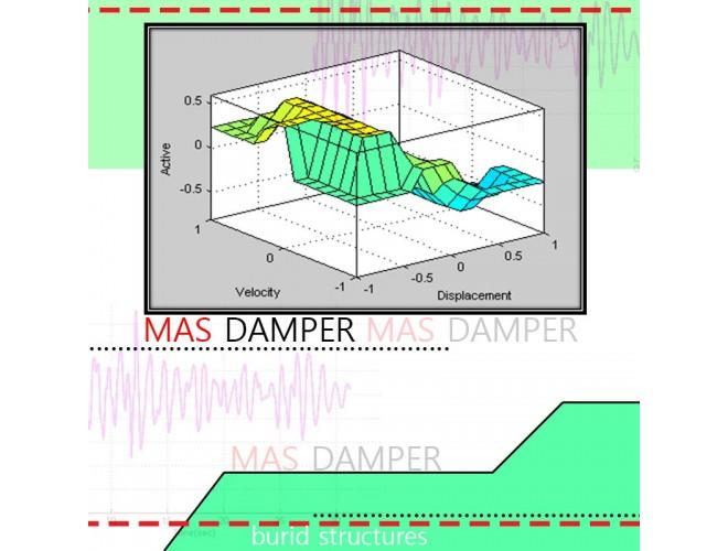 پروژه هوشمندسازي سازه هاي مجهز به ميراگر جرمي با استفاده از الگوريتم هوشمند فازي به کمک نرم افزار MATLAB