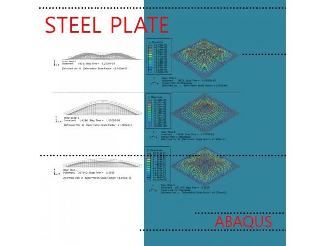 پروژه آموزش مراحل مدل سازی و تحلیل رفتار صفحه فولادی تحت اثر انفجار زیر آب به کمک نرم افزار ABAQUS به همراه فیلم آموزشی نرم افزار ABAQUS