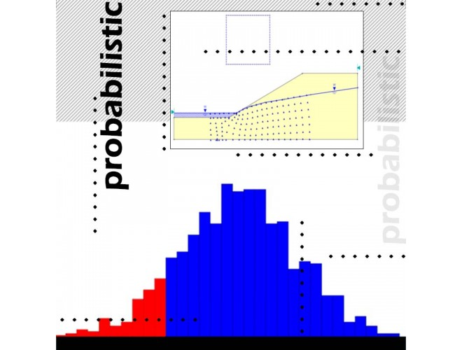 پروژه مدلسازی و تحلیل احتمالاتی پایداری شیروانی ها  به کمک نرم افزار SLIDE به همراه فیلم آموزشی نرم افزار SLIDE