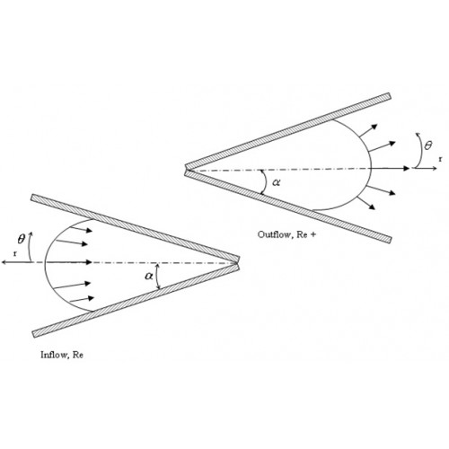 Analytical Solution to Jeffrey – Hamel Flow In A Wedge By Homotopy Perturbation Method