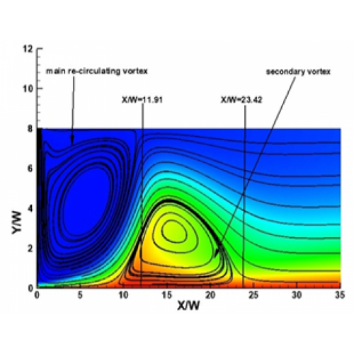 Laminar forced convection of a confined slot impinging jet in a converging channel