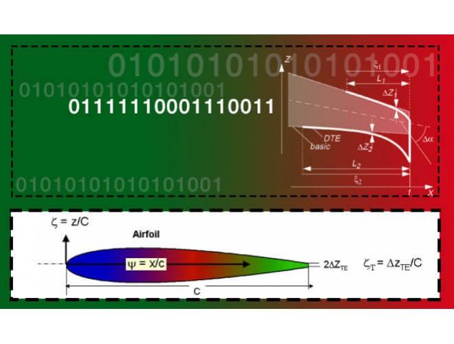 پروژه پارامتری سازی هندسه ایرفویل به روش انتقال تابع کلاس - تابع شکل - CST با استفاده از نرم افزار فرترن