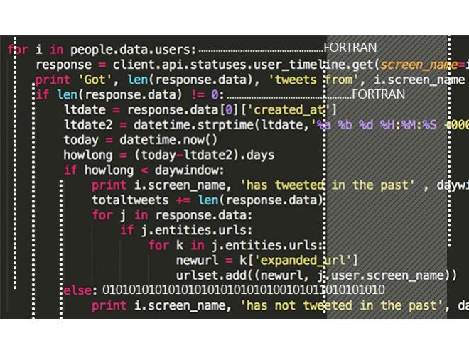 پروژه حل دستگاه معادلات خطی به روش GMRES با استفاده از نرم افزار فرترن و به همراه فیلم آموزشی نرم افزار فرترن