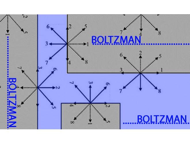 پروژه جریان انتقال حرارت تابشی درون کانال به روش عددی شبکه بولتزمن با استفاده از نرم افزار فرترن و به همراه فیلم آموزشی نرم افزار فرترن