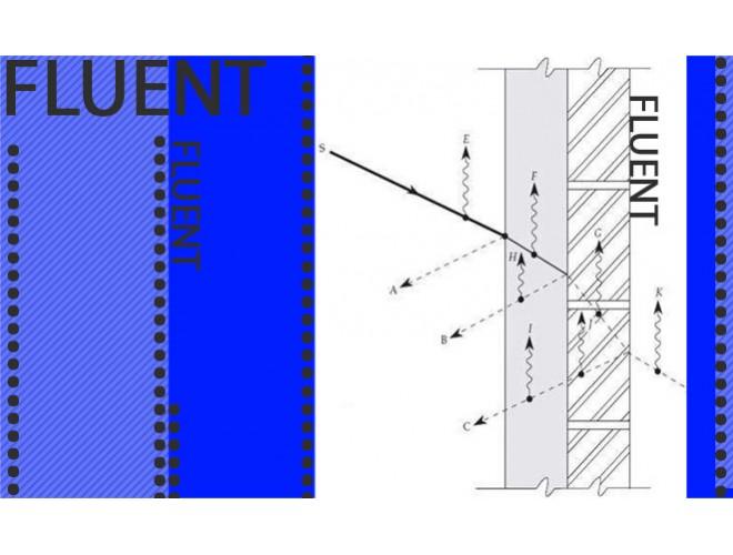 پروژه تعیین مشخصات آیروآکوستیکی ساختمانها توسط مدلسازی در نرمافزار انسیس FLUENT با در نظر گرفتن مشخصات هندسی ساختمانها و مصالح بکار رفته و به همراه فیلم آموزشی نرم افزار FLUENT
