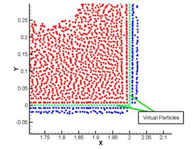 پروژه بهینه سازی عددی افتادن یک قطره در جریان آب با روش هیدرودینامیک ذرات هموار (SPH) با استفاده از نرم افزار فرترن و به همراه فیلم آموزشی نرم افزار فرترن