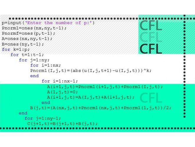 پروژه روش های حل عددی معادله موج خطی ، غیر خطی ، پخش و برگرز دو بعدی با استفاده از نرم افزار MATLAB