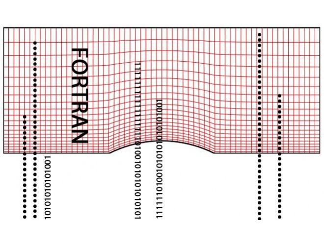 پروژه تولید شبکه به روش جبری و حل معادله دیفرانسیل (لاپلاس و پواسن) در شبکه کانال موج دار در حالت یکنواخت و غیر یکنواخت با استفاده از نرم افزار فرترن