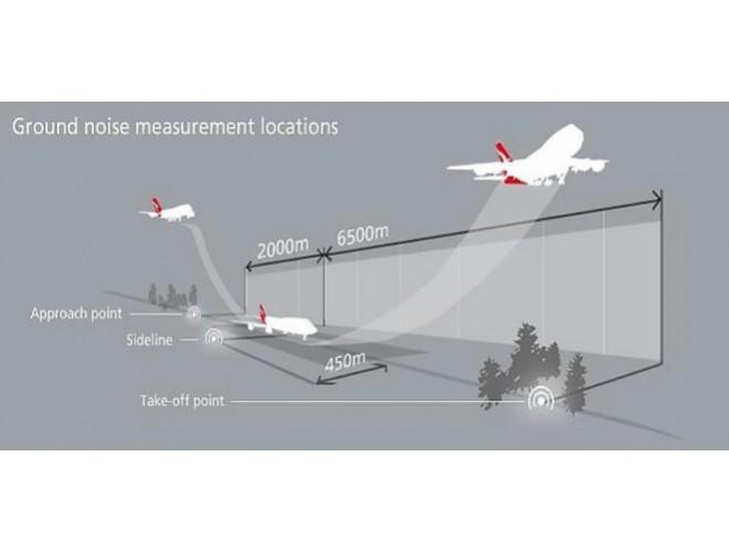 پروژه بررسی اثر نویز تولیدی در ملخ هواپیما با در نظر گرفتن مدل ارتعاشی حاصله با FLUENT