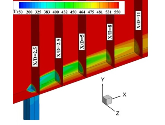 Compound Triple Jets Film Cooling Improvements via Velocity and Density Ratios: Large Eddy Simulation