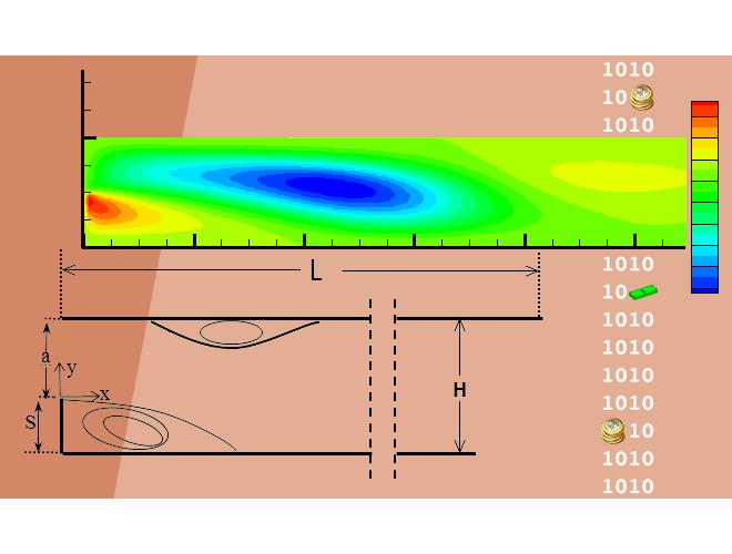 پروژه بررسی عددی انتقال حرارت جریان نانوسیال در چاه حرارتی مماسی با استفاده از نرم افزار FLUENT