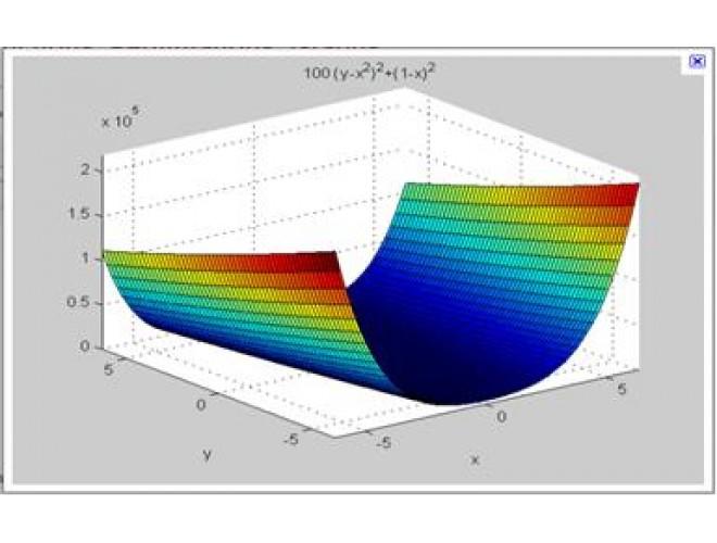 پروژه طراحی معکوس ایرفویل ها با بهینه سازی به روش الحاقی برای جریان های غیر لزج و لزج با استفاده از نرم افزارهای فرترن و C
