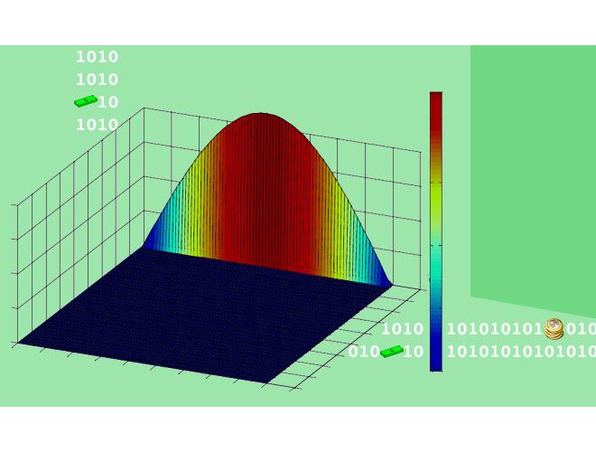 حل عددی جریان غیرچرخشی هوا روی سیلندر در دو بعد با استفاده از نرم افزار MATLAB