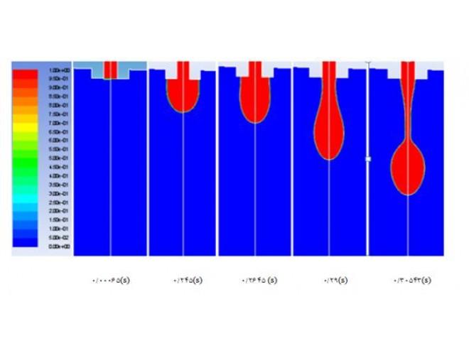 پروژه شبیه سازی عددی اثرات الکترواستاتیک بر ضریب انتقال حرارت و هیدرودینامیک یک قطره منفرد با استفاده از نرم افزار FLUENT