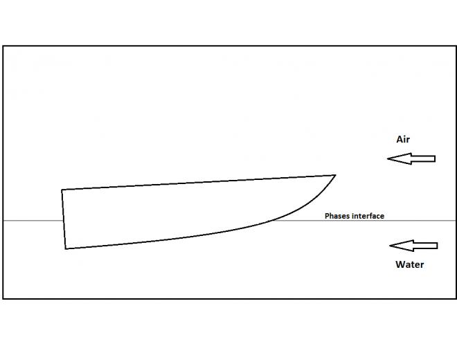 پروژه مدلسازی سهبعدی VOF جریان دوفاز در زیر یک قایق با استفاده از نرم افزار FLUENT