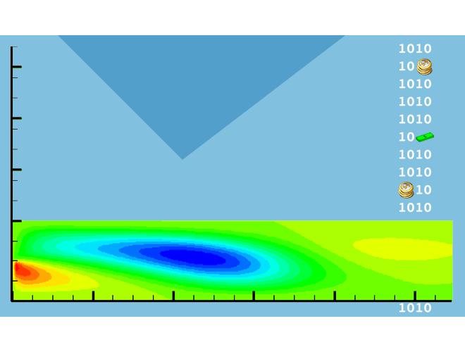 پروژه شبیه سازی عددی جریان و انتقال حرارت نانوسیال در جت محدود به روش peric با استفاده از نرم افزار فرترن