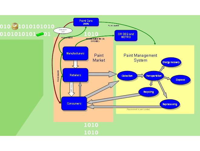سیستم سفارش دهی موجودی در زنجیره عرضه با پارامترهای فازی