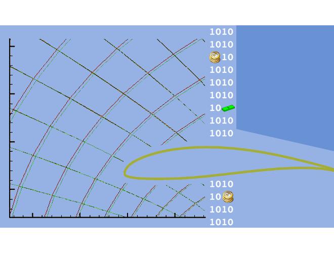 پروژه تولید شبکه نوع-C بیضوی به روشهای مرتبه دوم و فشرده با استفاده از نرم افزار فرترن به همراه آموزش نرم افزار فرترن