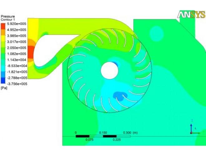 پروژه طراحی و شبیه سازی عددی توربین آبی جریان متقاطع با استفاده از نرمافزار CFX