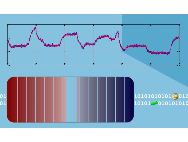 پروژه کنترل پیشبین غیرخطی شبکه عصبی برای فرایند خنثی سازی اسید و باز با MATLAB + فیلم