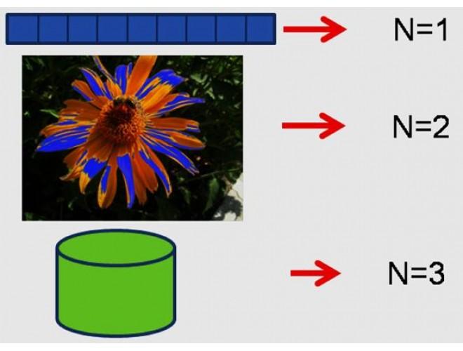 پروژه برنامهنويسي واحد پردازش گرافيکي با CUDA و OpenCL
