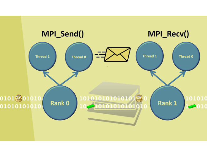 پروژه آموزش راهاندازی و نصب کتابخانه MPI در Visual studio