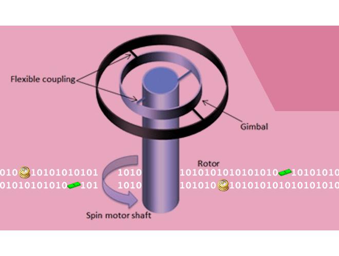 مدل سازی دقیق سنسور ژیروسکوپ تیون شونده مکانیکی و طراحی حوزه فرکانس جبران ساز به منظور پایداری و تحقق ردیابی مطلوب