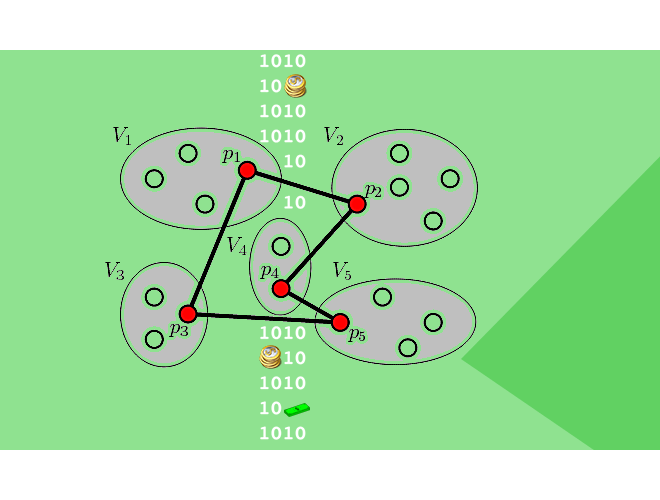 پروژه طراحی کوتاهترین مسیر حرکت یک پرنده بدون سرنشین در انجام ماموریت رفت و برگشت با استفاده از الگوریتم هیبریدی ژنتیک با استفاده از نرم افزار MATLAB