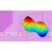 پروژه حل دستگاه معادلات غیرخطی با مشتقات کسری با استفاده از نرم افزار MATLAB