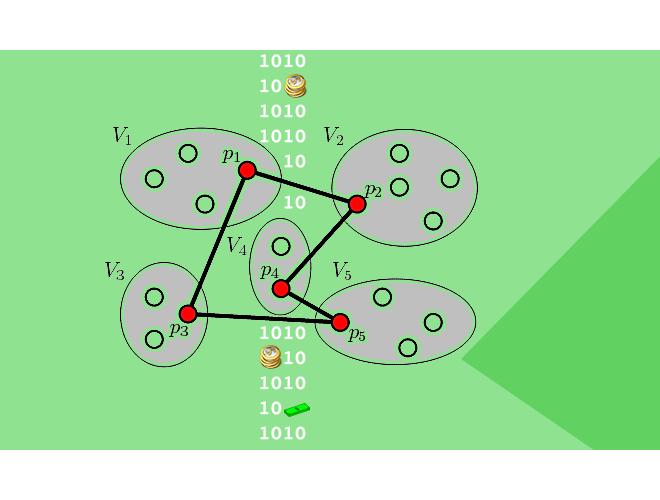 پروژه طراحی کوتاه ترین مسیر حرکت رفت و برگشت با استفاده از الگوریتم هیبریدی ژنتیک با استفاده از نرم افزار MATLAB