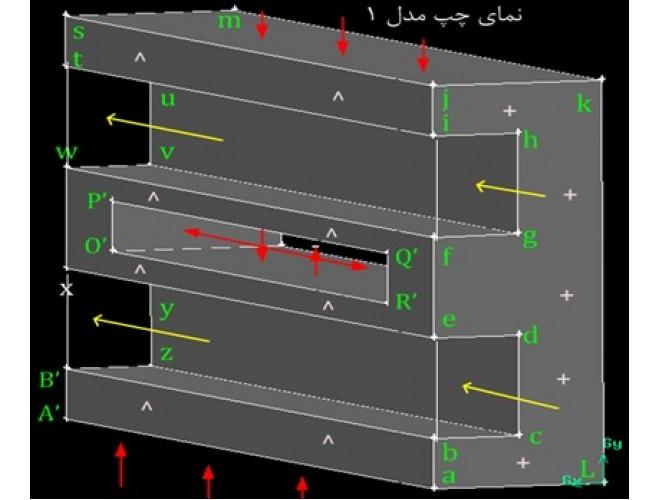 پروژه بررسی عددی انتقال حرارت از میکرو کانال خنک کننده های CPU : مقایسه ی عملکرد حرارتی نانو سیالات با سیالات پایه با استفاده از نرم افزار FLUENT