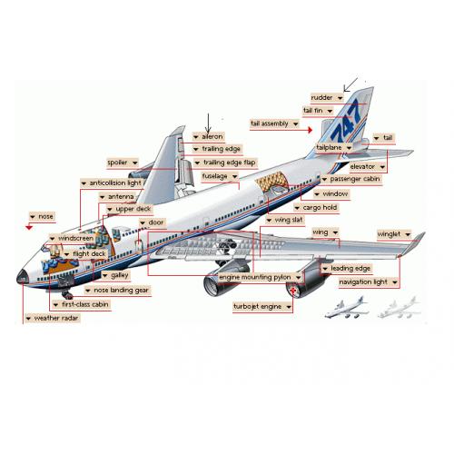 حل مسئله کنترل بهينه خطی هواپيمای مسافربری به روش دوم لياپانوف و بهينه سازی PSO