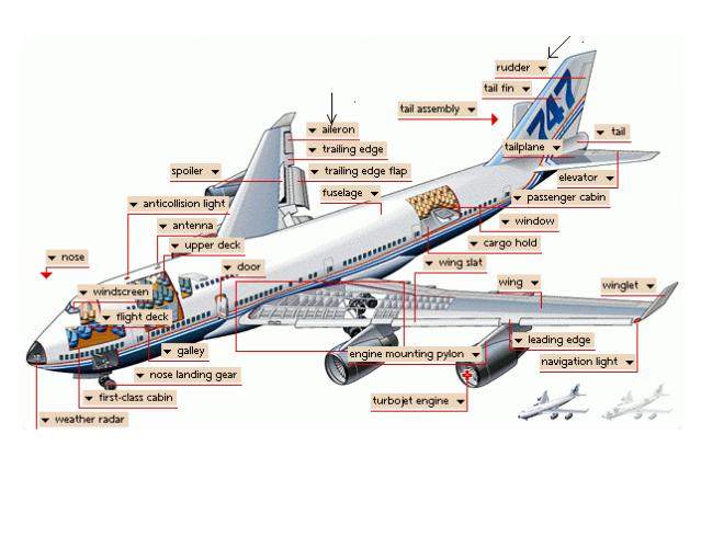 پروژه کنترل بهينه خطی هواپيمای مسافربری به روش دوم لياپانوف با MATLAB و MAPLE