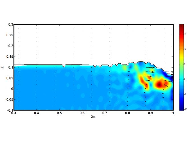 پروژه تحلیل دو و سه بعدی جریان در پاشنه ترانسوم یک شناور تندرو به روش ذرات هموار هیدرودینامیکی با استفاده از نرم افزار SPHysics