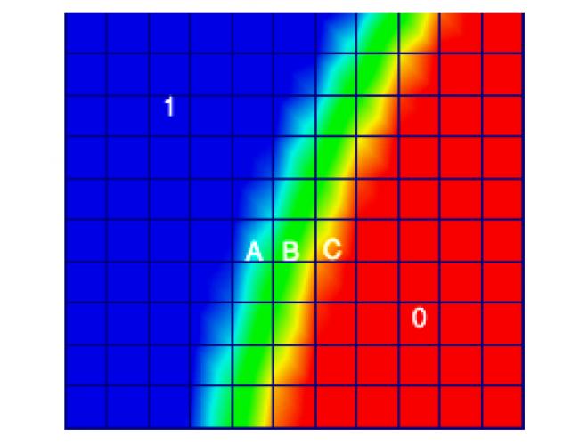 پروژه جریان های دوفازی و معادلات حاکم در OpenFOAM